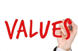 Questions-to-ask-about-your-values-300x199 Questions to ask about your value system